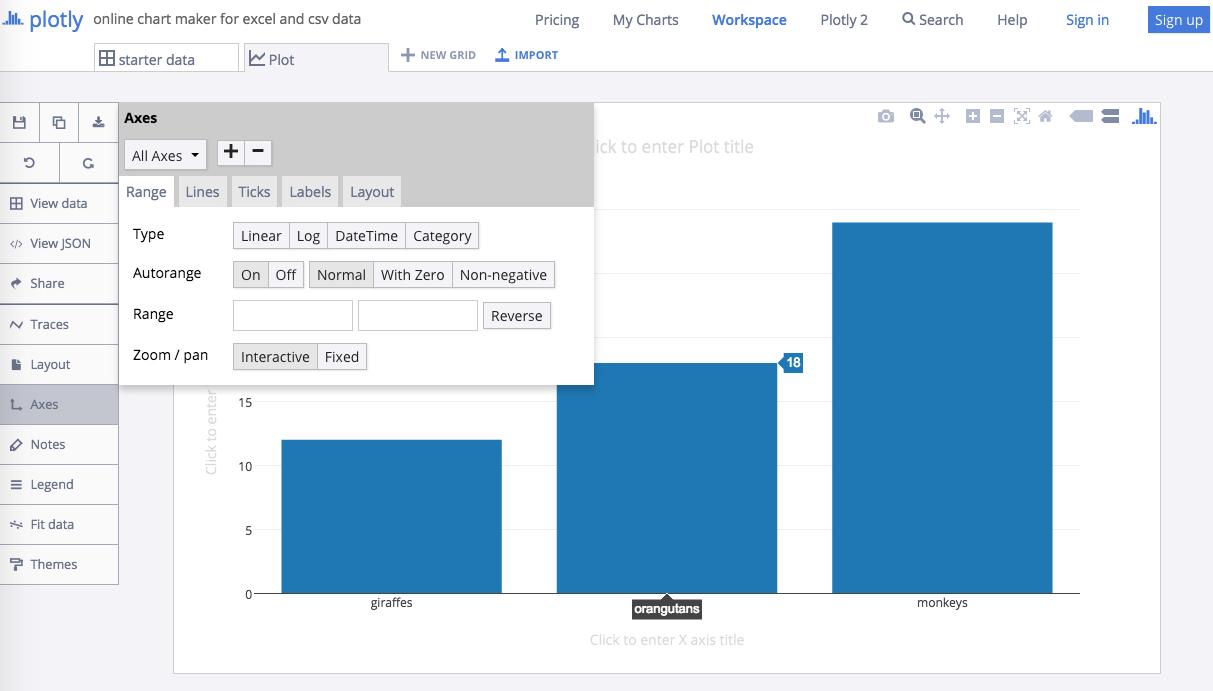 The Best Web-based Data Visualisation Tools - Atchai Digital